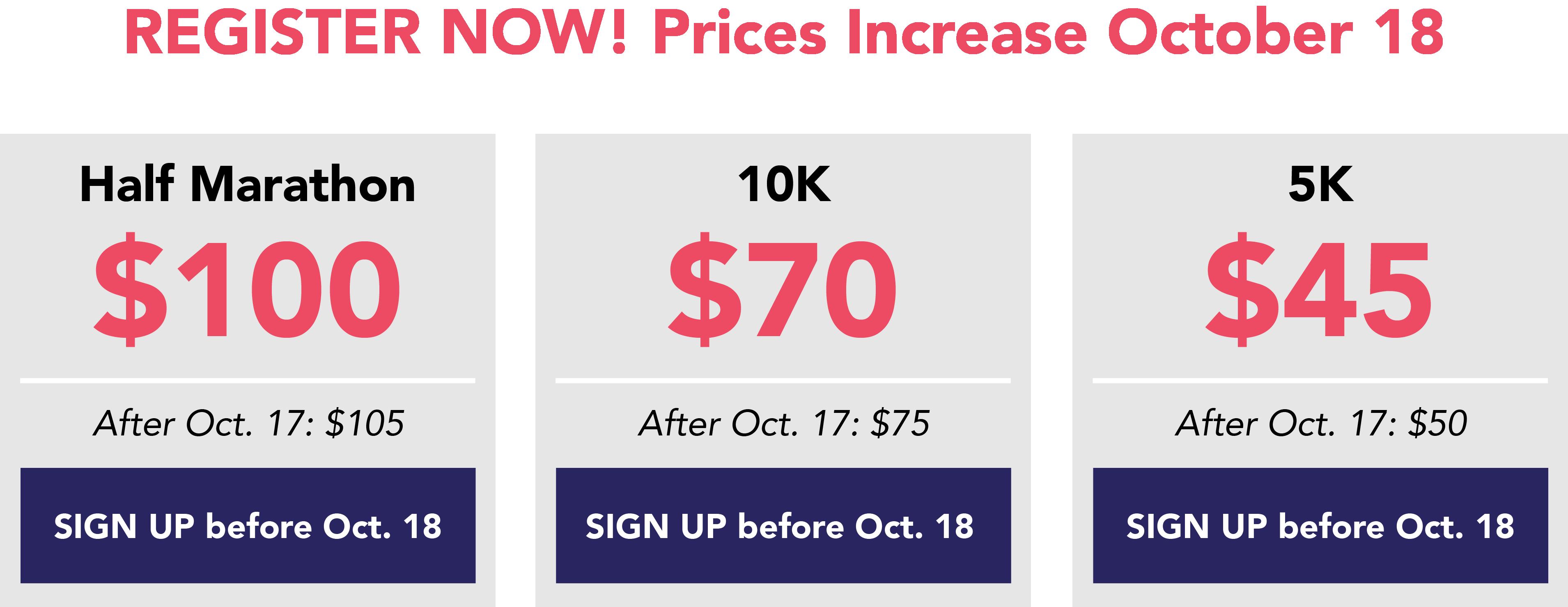 PV Price Grid